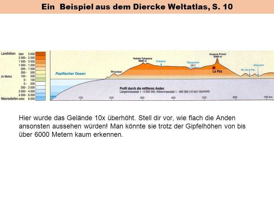 Dieser Text aus Wikipedia mag hilfreich sein: «Der Höhenmassstab (auch Vertikalmassstab) ist ein Spezialfall des Längenmassstabes, da er sich ebenfalls auf eine Strecke bezieht.