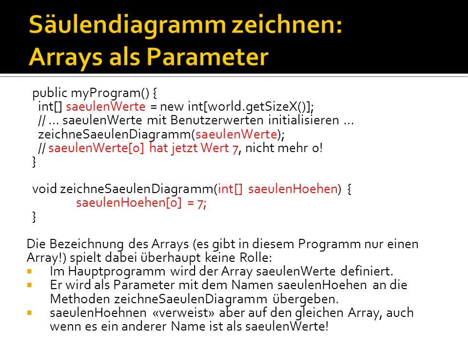 public myProgram() { int[] saeulenWerte = new int[world.getSizeX()]; // … saeulenWerte mit Benutzerwerten initialisieren … zeichneSaeulenDiagramm(saeu