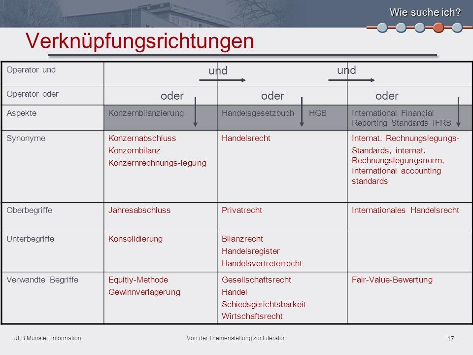 ULB Münster, Information 17 Von der Themenstellung zur Literatur Wie suche ich.