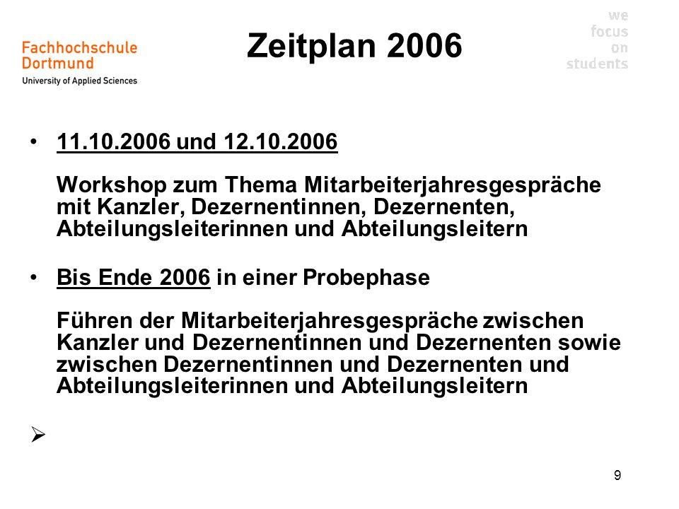 9 Zeitplan 2006 11.10.2006 und 12.10.2006 Workshop zum Thema Mitarbeiterjahresgespräche mit Kanzler, Dezernentinnen, Dezernenten, Abteilungsleiterinne