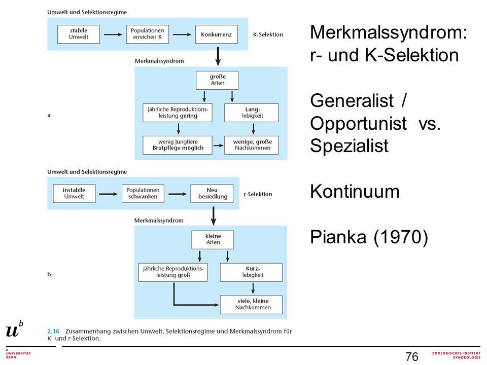 Merkmalssyndrom: r- und K-Selektion Generalist / Opportunist vs. Spezialist Kontinuum Pianka (1970) 76