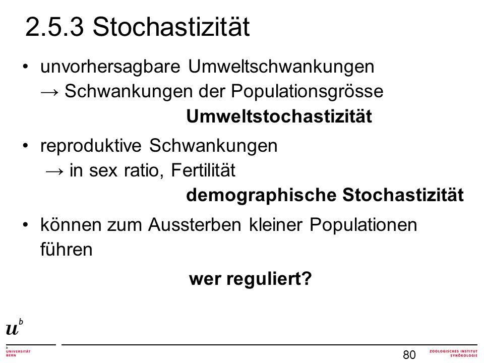 unvorhersagbare Umweltschwankungen Schwankungen der Populationsgrösse Umweltstochastizität reproduktive Schwankungen in sex ratio, Fertilität demograp