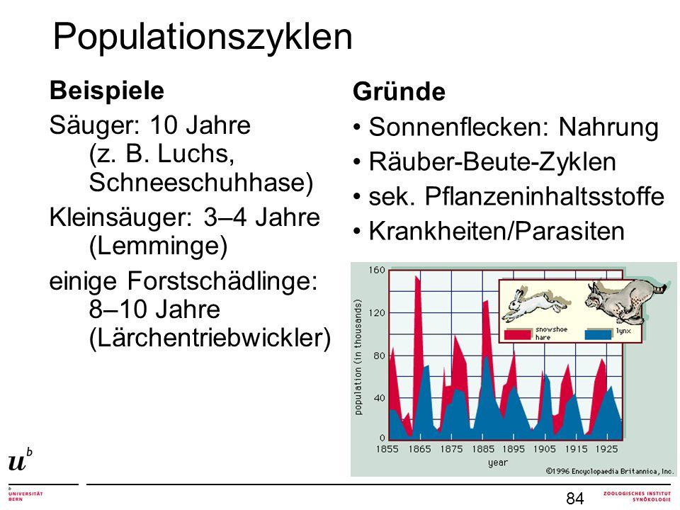 Populationszyklen Beispiele Säuger: 10 Jahre (z. B. Luchs, Schneeschuhhase) Kleinsäuger: 3–4 Jahre (Lemminge) einige Forstschädlinge: 8–10 Jahre (Lärc