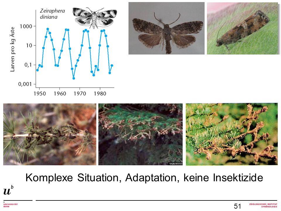 Komplexe Situation, Adaptation, keine Insektizide 51