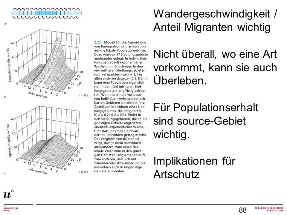 Wandergeschwindigkeit / Anteil Migranten wichtig Nicht überall, wo eine Art vorkommt, kann sie auch Überleben. Für Populationserhalt sind source-Gebie