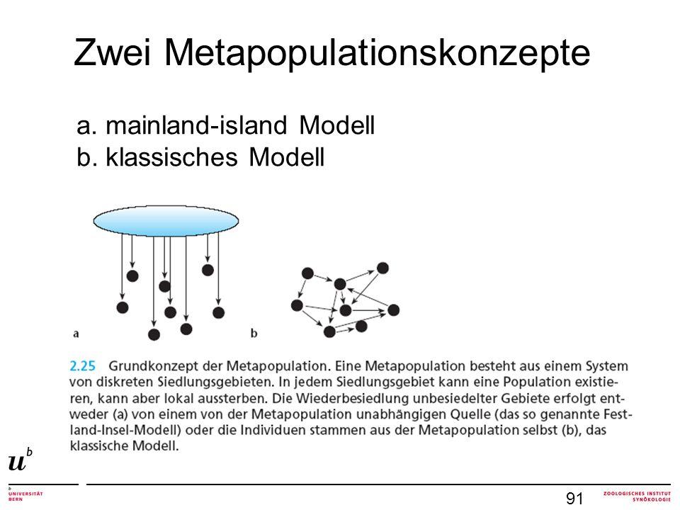 Zwei Metapopulationskonzepte a. mainland-island Modell b. klassisches Modell 91