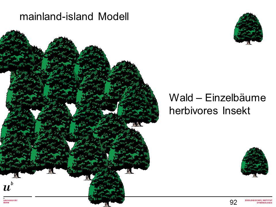 mainland-island Modell Wald – Einzelbäume herbivores Insekt 92