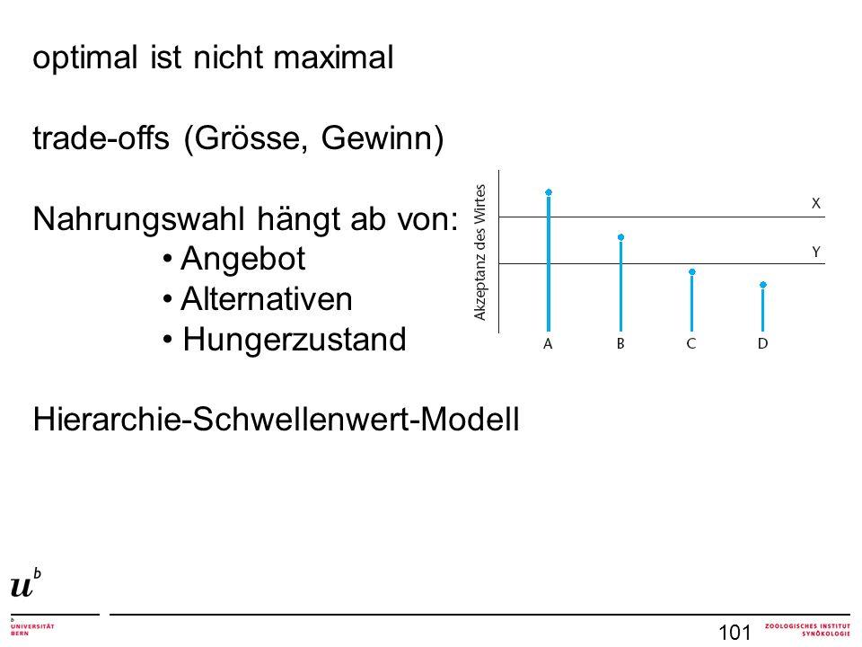 101 optimal ist nicht maximal trade-offs (Grösse, Gewinn) Nahrungswahl hängt ab von: Angebot Alternativen Hungerzustand Hierarchie-Schwellenwert-Model