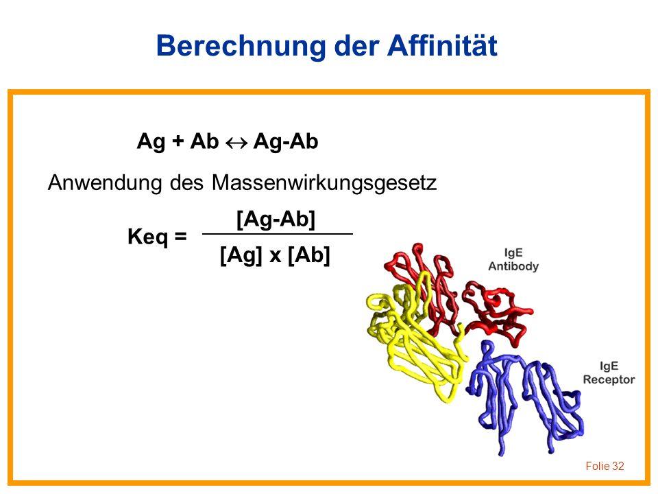 Folie 32 Berechnung der Affinität Ag + Ab Ag-Ab Keq = [Ag-Ab] [Ag] x [Ab] Anwendung des Massenwirkungsgesetz