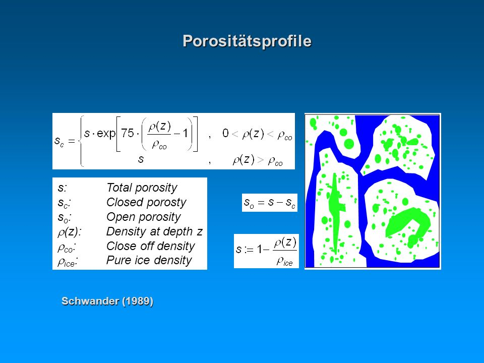 s:Total porosity s c :Closed porosty s o :Open porosity (z):Density at depth z co :Close off density ice :Pure ice density Porositätsprofile Schwander (1989)