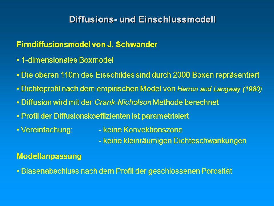 Diffusions- und Einschlussmodell Firndiffusionsmodel von J. Schwander 1-dimensionales Boxmodel Die oberen 110m des Eisschildes sind durch 2000 Boxen r