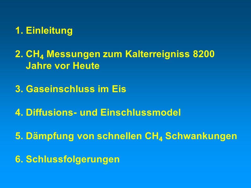 1.Einleitung 2. CH 4 Messungen zum Kalterreigniss 8200 Jahre vor Heute 3.