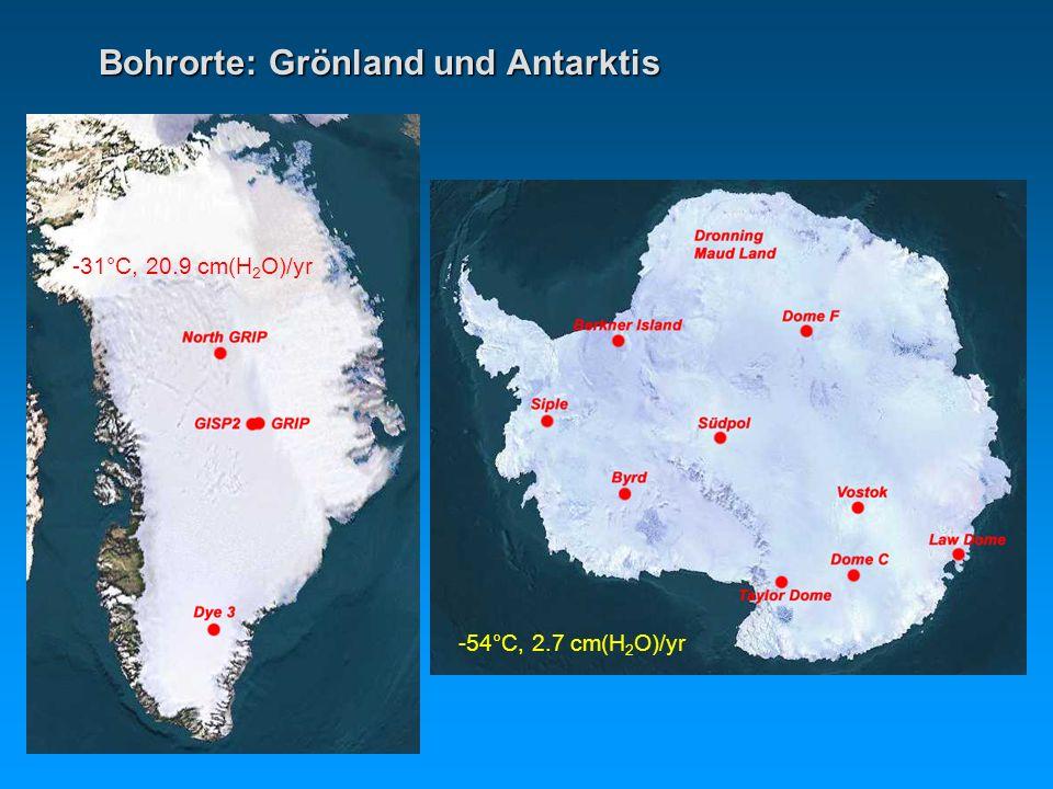 Bohrorte: Grönland und Antarktis -31°C, 20.9 cm(H 2 O)/yr -54°C, 2.7 cm(H 2 O)/yr