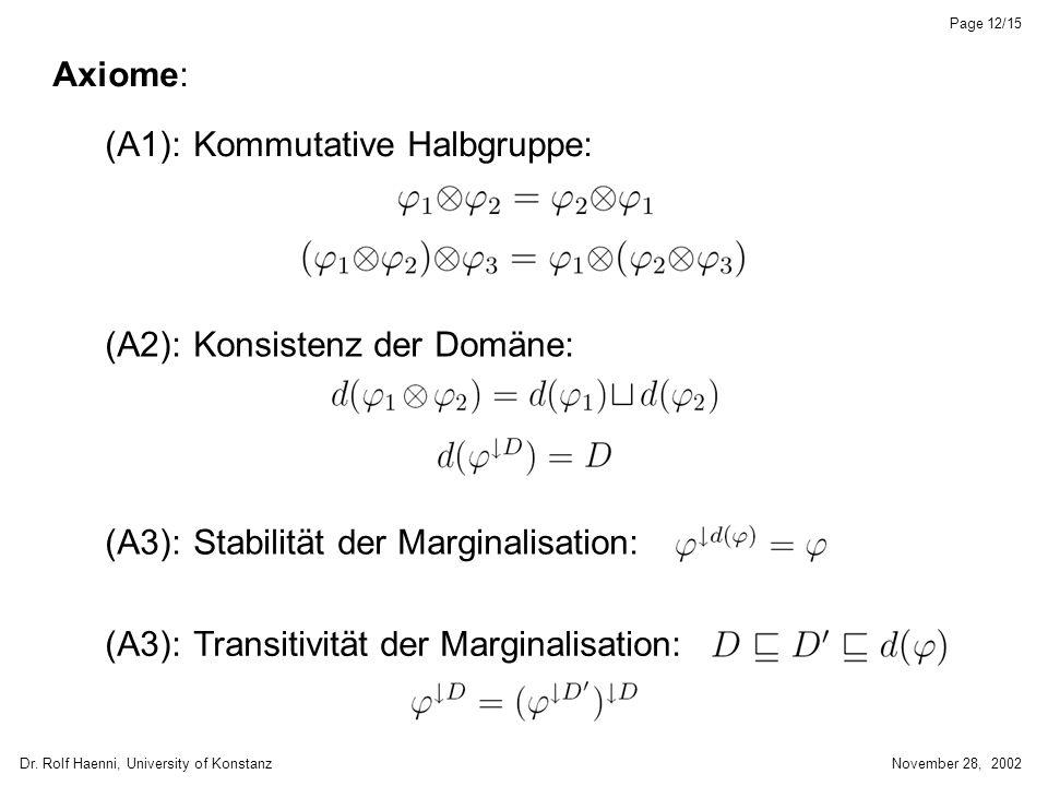 Dr. Rolf Haenni, University of KonstanzNovember 28, 2002 Page 12/15 Axiome: (A1):Kommutative Halbgruppe: (A2):Konsistenz der Domäne: (A3):Stabilität d