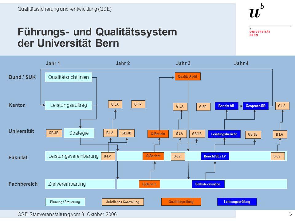 QSE-Startveranstaltung vom 3. Oktober 2006 Qualitätssicherung und -entwicklung (QSE) 3 Führungs- und Qualitätssystem der Universität Bern Bund / SUK J