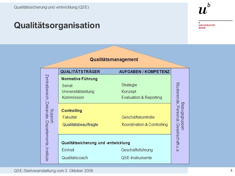 QSE-Startveranstaltung vom 3. Oktober 2006 Qualitätssicherung und -entwicklung (QSE) 4 Qualitätsorganisation Bezugsgruppen: Studierende, Personal, Ges