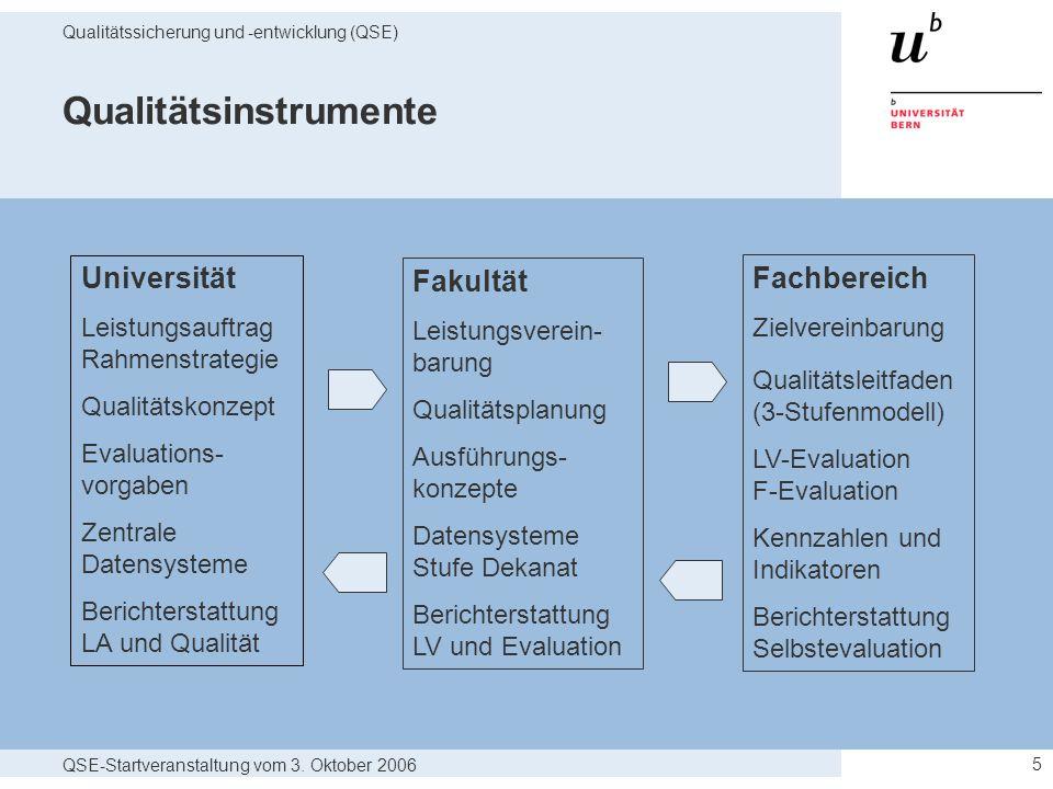 QSE-Startveranstaltung vom 3. Oktober 2006 Qualitätssicherung und -entwicklung (QSE) 5 Qualitätsinstrumente Universität Leistungsauftrag Rahmenstrateg