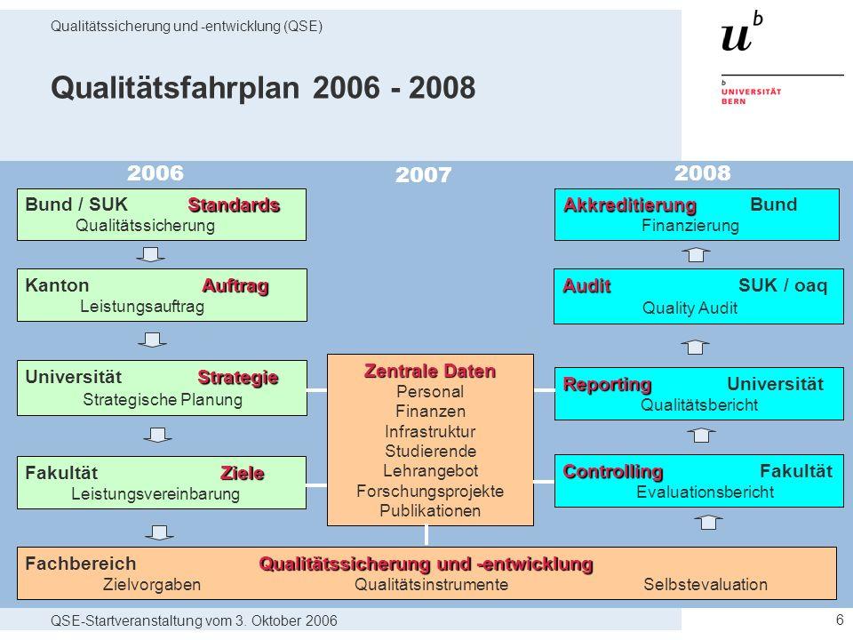 QSE-Startveranstaltung vom 3. Oktober 2006 Qualitätssicherung und -entwicklung (QSE) 6 Qualitätsfahrplan 2006 - 2008 2006 Standards Bund / SUK Standar