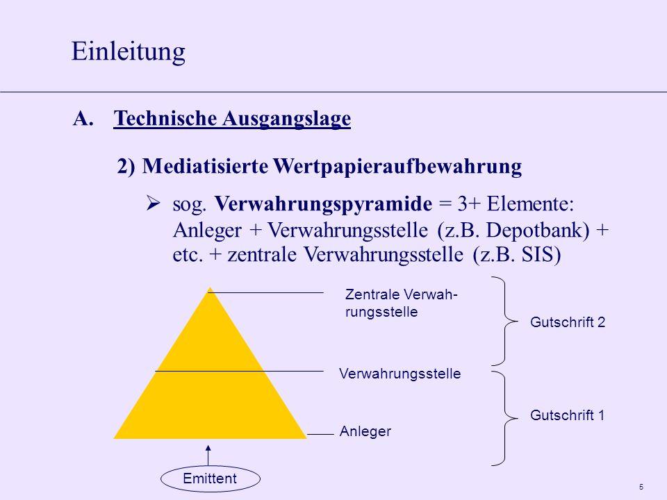 5 A.Technische Ausgangslage 2)Mediatisierte Wertpapieraufbewahrung sog. Verwahrungspyramide = 3+ Elemente: Anleger + Verwahrungsstelle (z.B. Depotbank