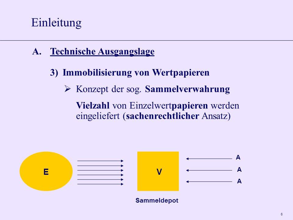 6 A.Technische Ausgangslage 3)Immobilisierung von Wertpapieren Konzept der sog. Sammelverwahrung Vielzahl von Einzelwertpapieren werden eingeliefert (