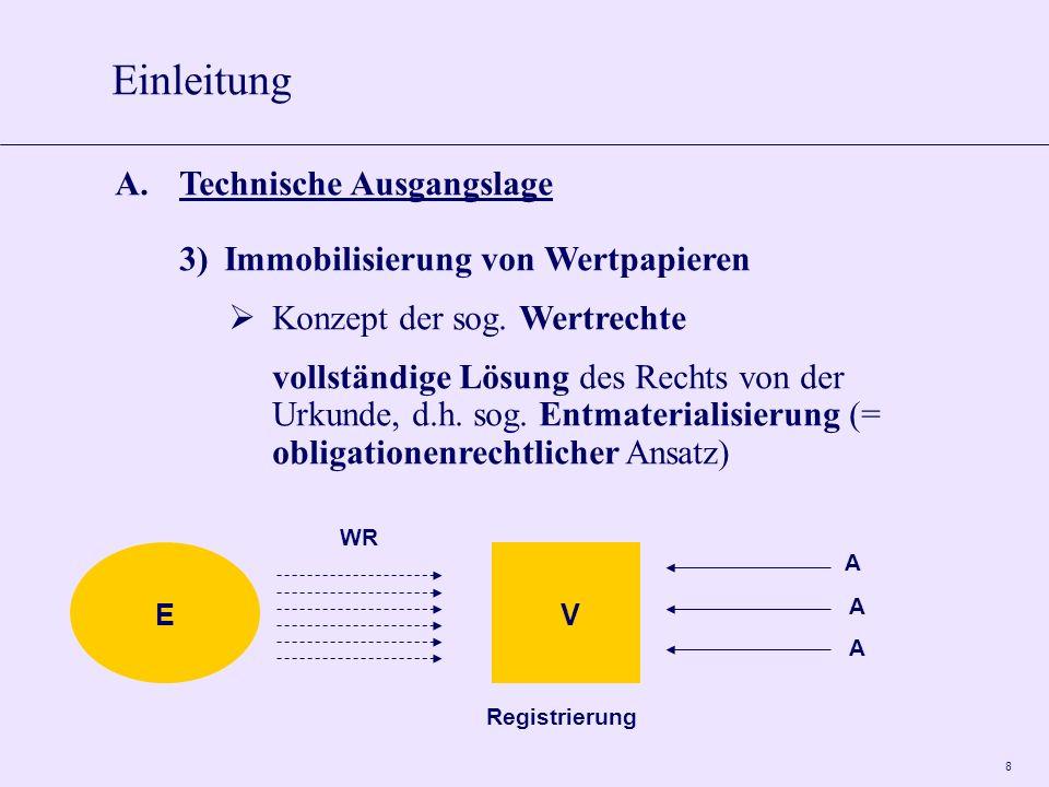 8 A.Technische Ausgangslage 3)Immobilisierung von Wertpapieren Konzept der sog. Wertrechte vollständige Lösung des Rechts von der Urkunde, d.h. sog. E