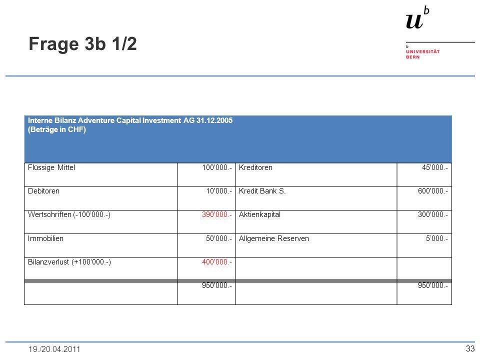 33 Frage 3b 1/2 3319./20.04.2011 Interne Bilanz Adventure Capital Investment AG 31.12.2005 (Beträge in CHF) Flüssige Mittel100'000.-Kreditoren45'000.-
