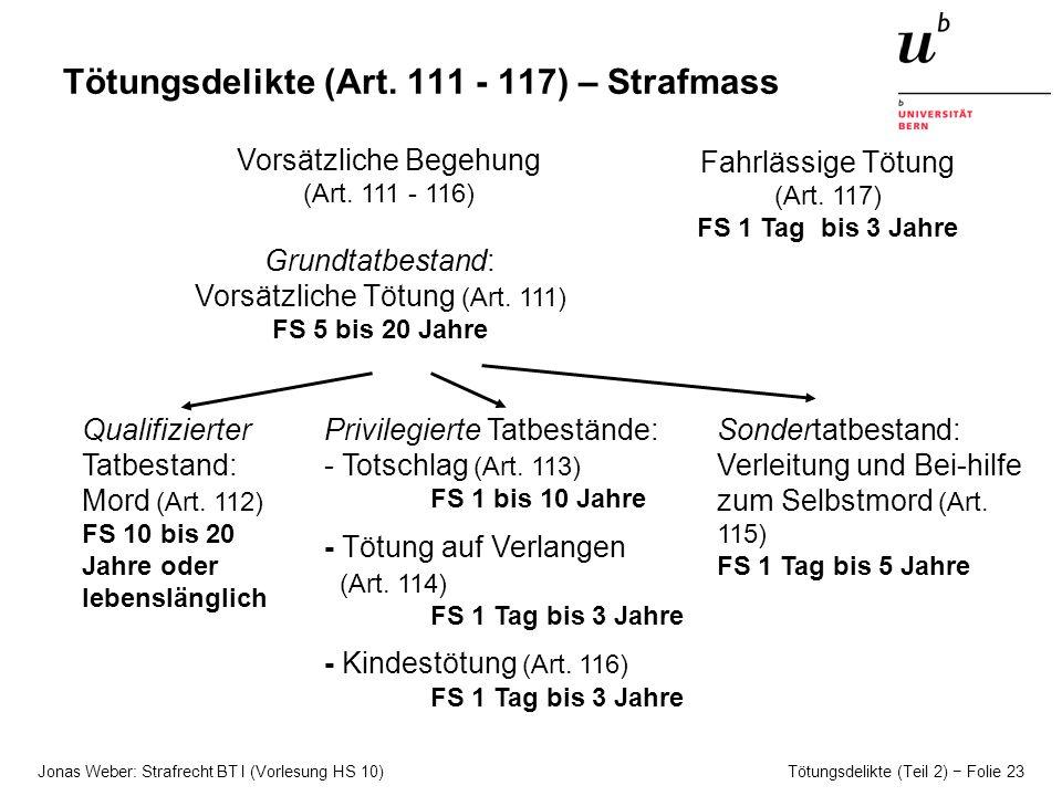 Jonas Weber: Strafrecht BT I (Vorlesung HS 10) Tötungsdelikte (Teil 2) Folie 23 Tötungsdelikte (Art.