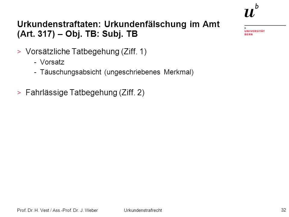 Prof. Dr. H. Vest / Ass.-Prof. Dr. J. Weber Urkundenstrafrecht 32 Urkundenstraftaten: Urkundenfälschung im Amt (Art. 317) – Obj. TB: Subj. TB > Vorsät