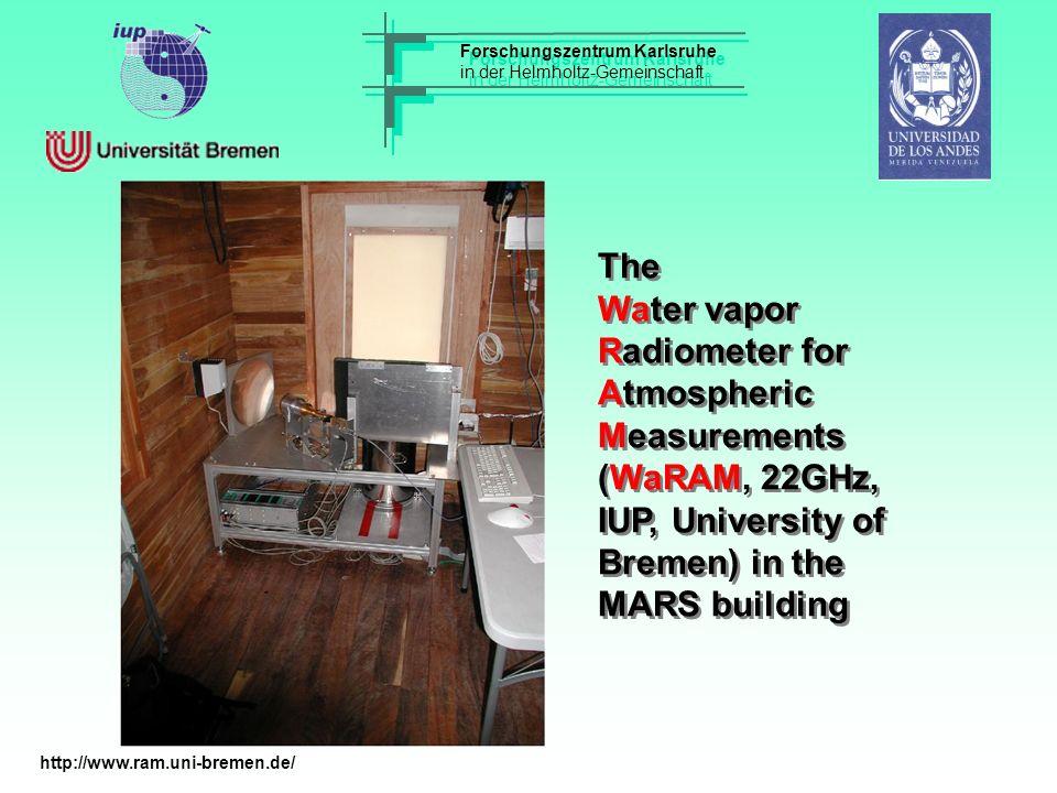 Forschungszentrum Karlsruhe in der Helmholtz-Gemeinschaft Forschungszentrum Karlsruhe in der Helmholtz-Gemeinschaft The Water vapor Radiometer for Atmospheric Measurements (WaRAM, 22GHz, IUP, University of Bremen) in the MARS building http://www.ram.uni-bremen.de/