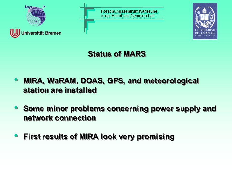 Forschungszentrum Karlsruhe in der Helmholtz-Gemeinschaft Forschungszentrum Karlsruhe in der Helmholtz-Gemeinschaft Status of MARS MIRA, WaRAM, DOAS,