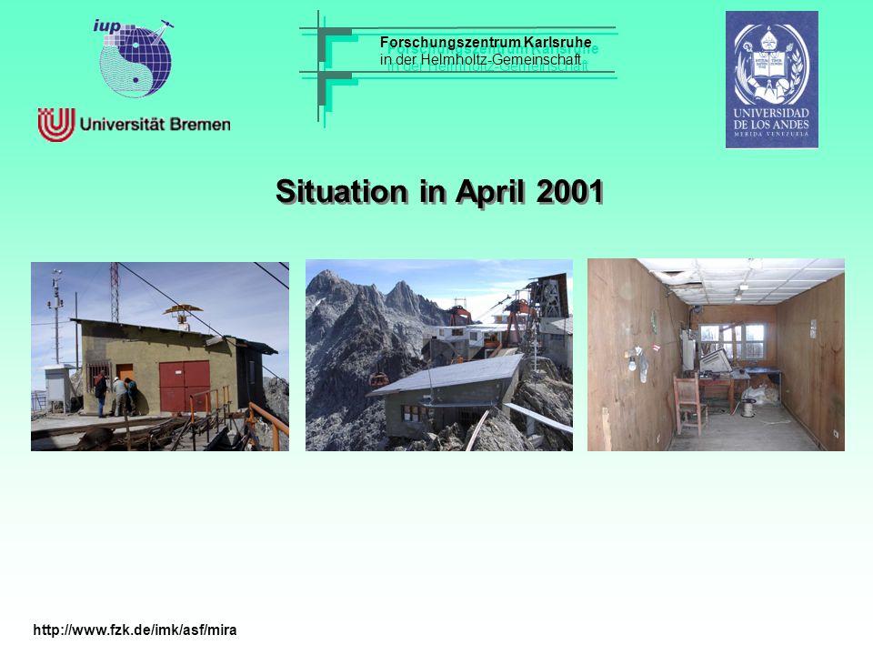 Situation in April 2001 Forschungszentrum Karlsruhe in der Helmholtz-Gemeinschaft Forschungszentrum Karlsruhe in der Helmholtz-Gemeinschaft http://www.fzk.de/imk/asf/mira