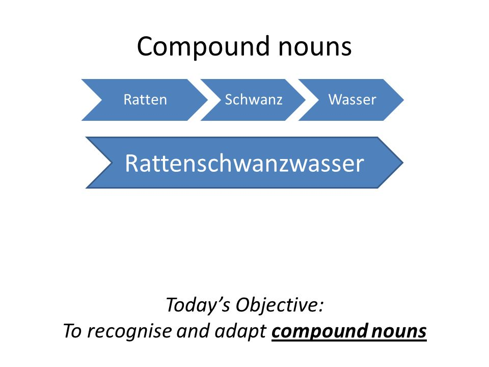 Compound nouns Wasser Kuchen Eis Brot Kekse Todays Objective: To recognise and adapt compound nouns