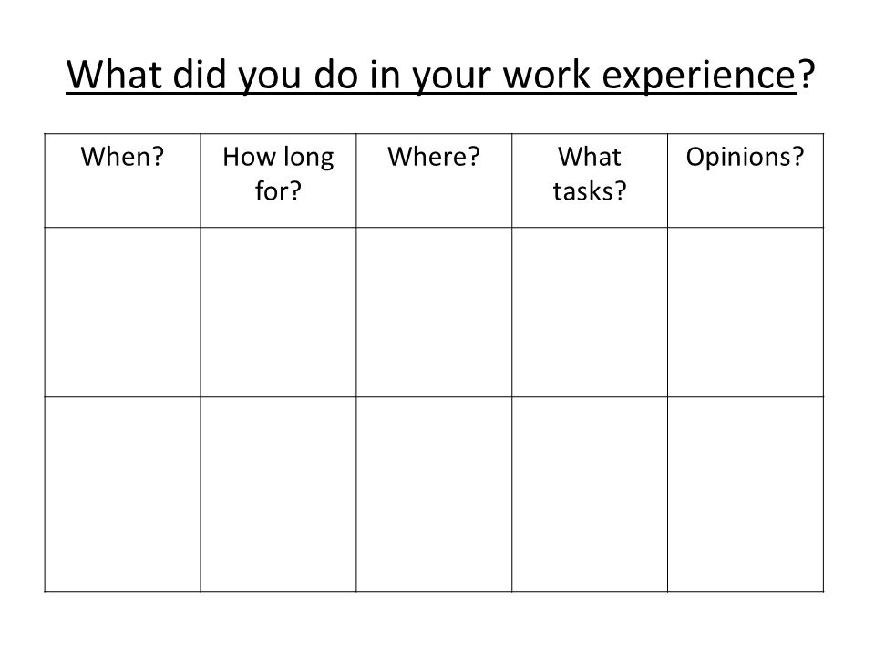 What did you do in your work experience? When?How long for? Where?What tasks? Opinions?