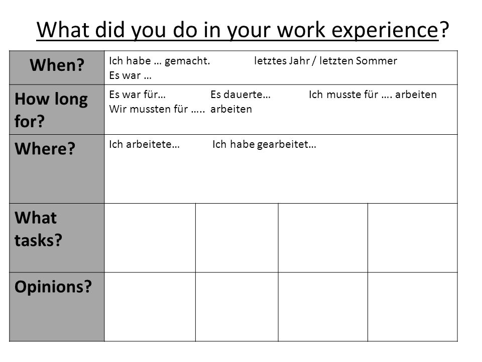 What did you do in your work experience? When? Ich habe … gemacht. letztes Jahr / letzten Sommer Es war … How long for? Es war für… Es dauerte… Ich mu