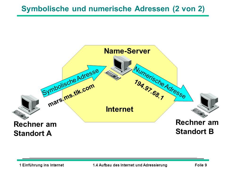 Folie 91 Einführung ins Internet1.4 Aufbau des Internet und Adressierung Rechner am Standort A Name-Server Rechner am Standort B Internet Symbolische Adresse Numerische Adresse mars.ms.tlk.com 194.97.68.1 Symbolische und numerische Adressen (2 von 2)
