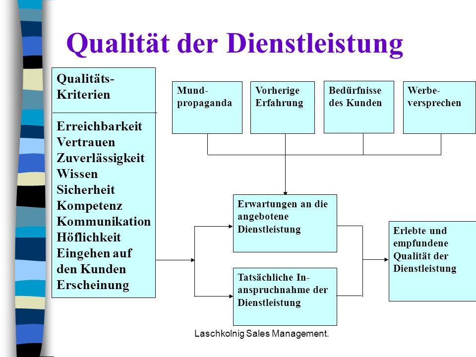 Laschkolnig Sales Management.