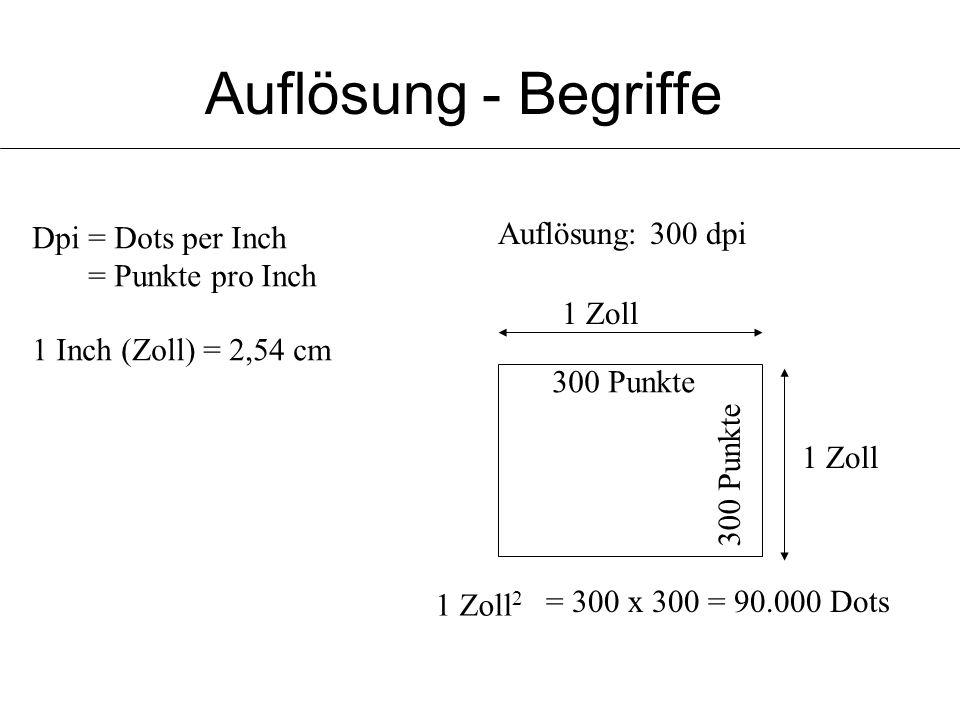 Auflösung - Begriffe Dpi = Dots per Inch = Punkte pro Inch 1 Inch (Zoll) = 2,54 cm 1 Zoll Auflösung: 300 dpi 300 Punkte 1 Zoll 300 Punkte 1 Zoll 2 = 3