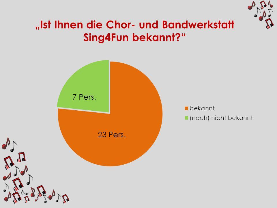 Ist Ihnen die Chor- und Bandwerkstatt Sing4Fun bekannt? 7 Pers. 23 Pers.