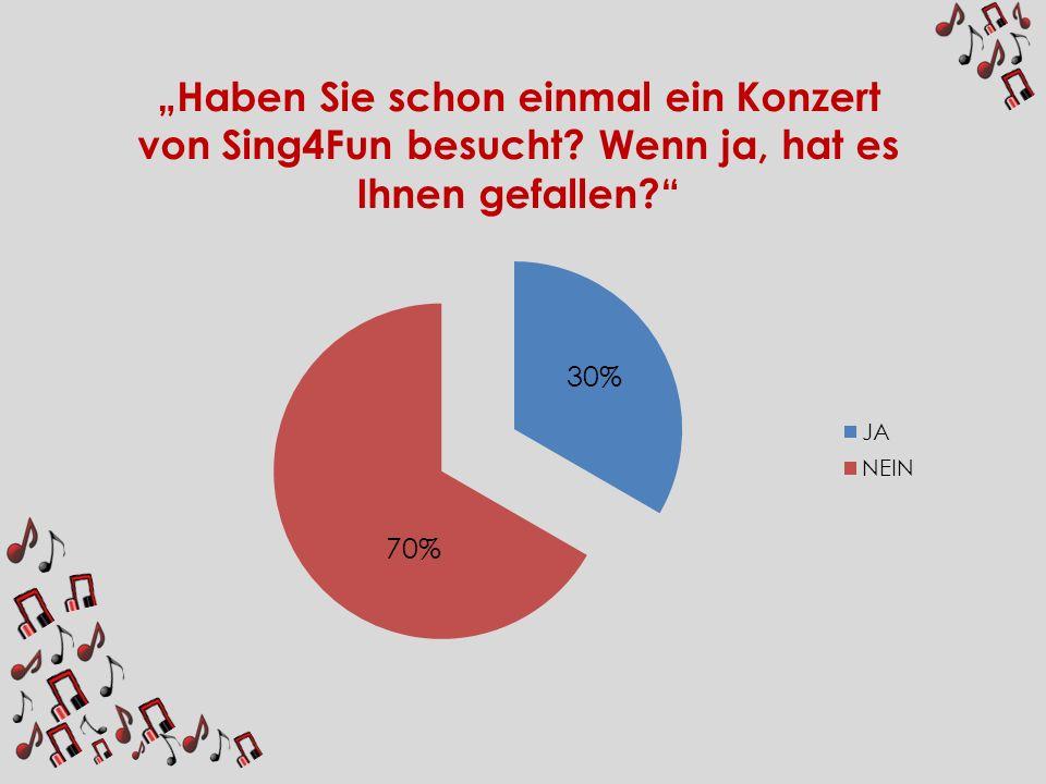 Haben Sie schon einmal ein Konzert von Sing4Fun besucht? Wenn ja, hat es Ihnen gefallen? 30%