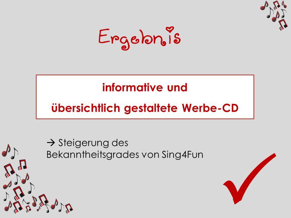 informative und übersichtlich gestaltete Werbe-CD Steigerung des Bekanntheitsgrades von Sing4Fun