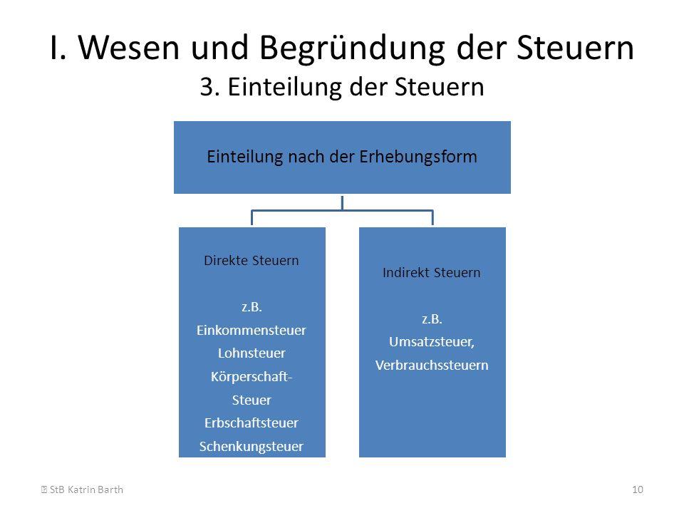 I. Wesen und Begründung der Steuern 3. Einteilung der Steuern Einteilung nach der Erhebungsform Direkte Steuern z.B. Einkommensteuer Lohnsteuer Körper