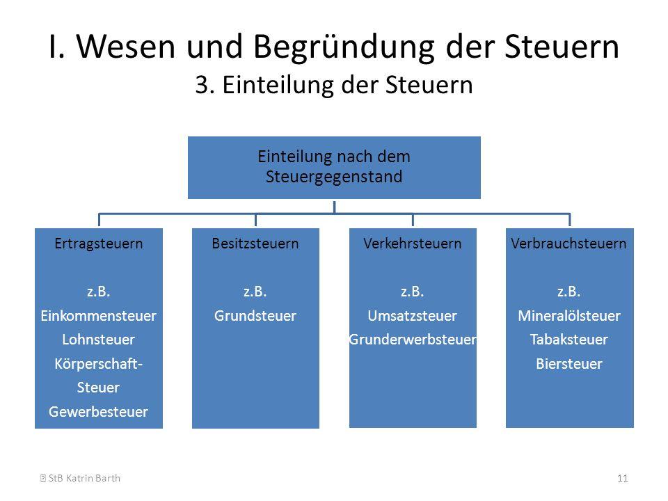 I. Wesen und Begründung der Steuern 3. Einteilung der Steuern Einteilung nach dem Steuergegenstand Ertragsteuern z.B. Einkommensteuer Lohnsteuer Körpe