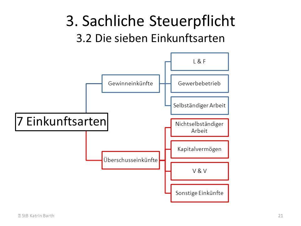 3. Sachliche Steuerpflicht 3.2 Die sieben Einkunftsarten 7 Einkunftsarten Gewinneinkünfte L & F Gewerbebetrieb Selbständiger Arbeit Überschusseinkünft