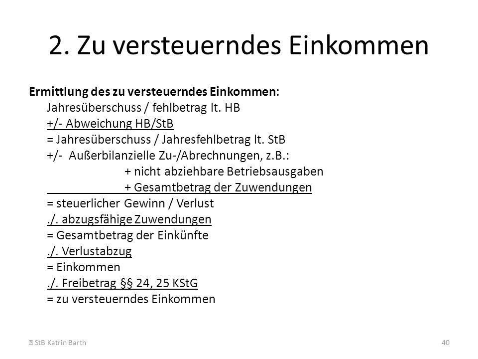 2. Zu versteuerndes Einkommen Ermittlung des zu versteuerndes Einkommen: Jahresüberschuss / fehlbetrag lt. HB +/- Abweichung HB/StB = Jahresüberschuss