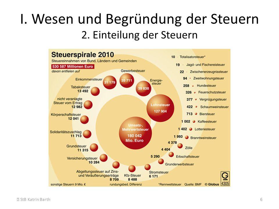I. Wesen und Begründung der Steuern 2. Einteilung der Steuern StB Katrin Barth6