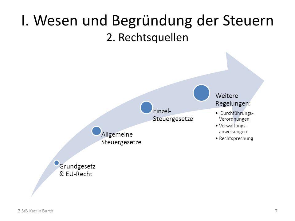 I. Wesen und Begründung der Steuern 2. Rechtsquellen Grundgesetz & EU-Recht Allgemeine Steuergesetze Einzel- Steuergesetze Weitere Regelungen: Durchfü