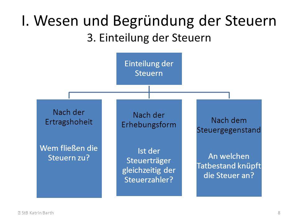 I. Wesen und Begründung der Steuern 3. Einteilung der Steuern Einteilung der Steuern Nach der Ertragshoheit Wem fließen die Steuern zu? Nach der Erheb