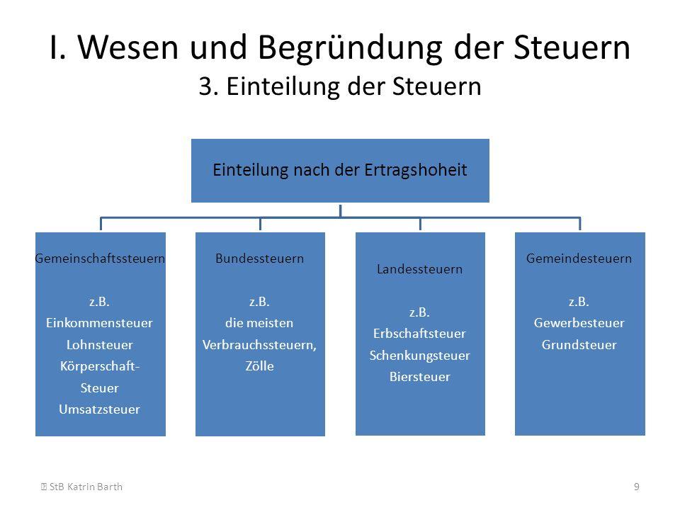 I. Wesen und Begründung der Steuern 3. Einteilung der Steuern Einteilung nach der Ertragshoheit Gemeinschaftssteuern z.B. Einkommensteuer Lohnsteuer K