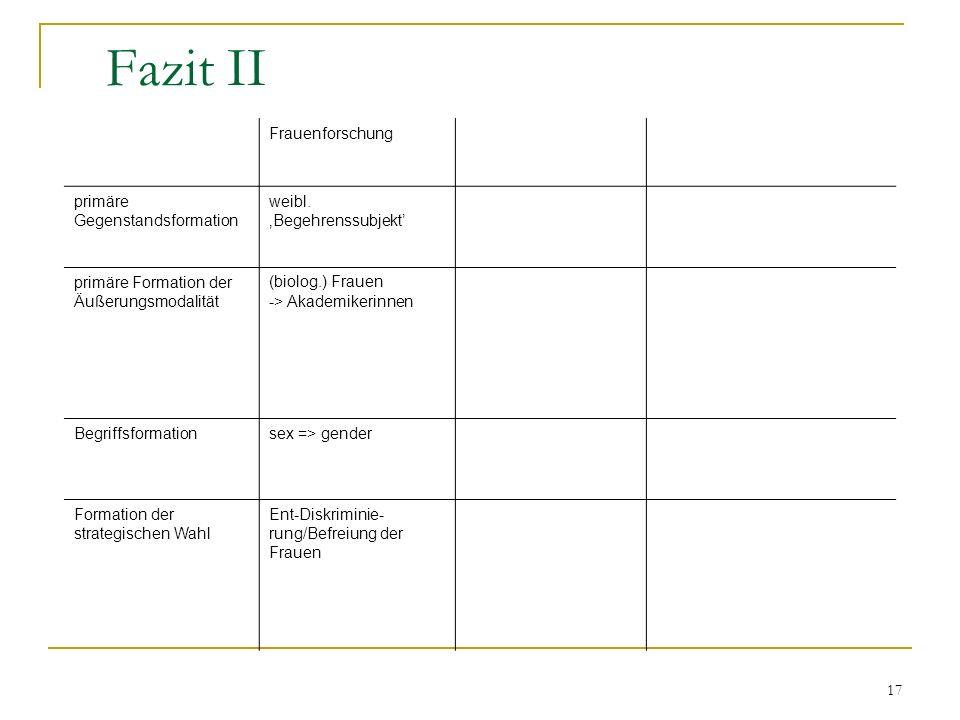 17 Fazit II Frauenforschung primäre Gegenstandsformation weibl.