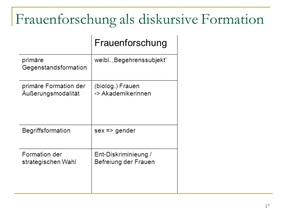 17 Frauenforschung als diskursive Formation Frauenforschung primäre Gegenstandsformation weibl.
